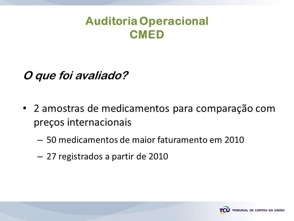 O que foi avaliado? 2 amostras de medicamentos para comparação com preços internacionais – 50 medicamentos de maior faturamento em 2010 – 27 registrad