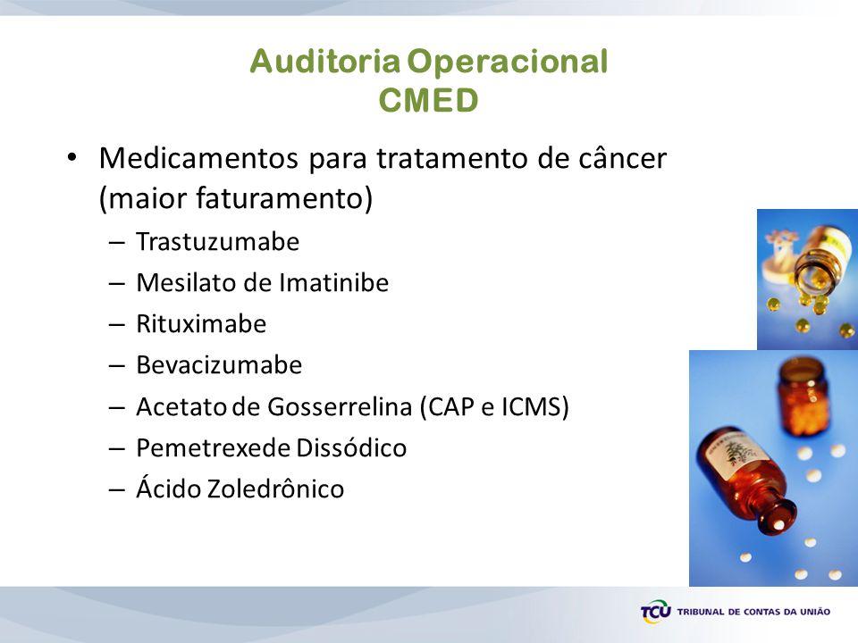 Medicamentos para tratamento de câncer (maior faturamento) – Trastuzumabe – Mesilato de Imatinibe – Rituximabe – Bevacizumabe – Acetato de Gosserrelina (CAP e ICMS) – Pemetrexede Dissódico – Ácido Zoledrônico Auditoria Operacional CMED