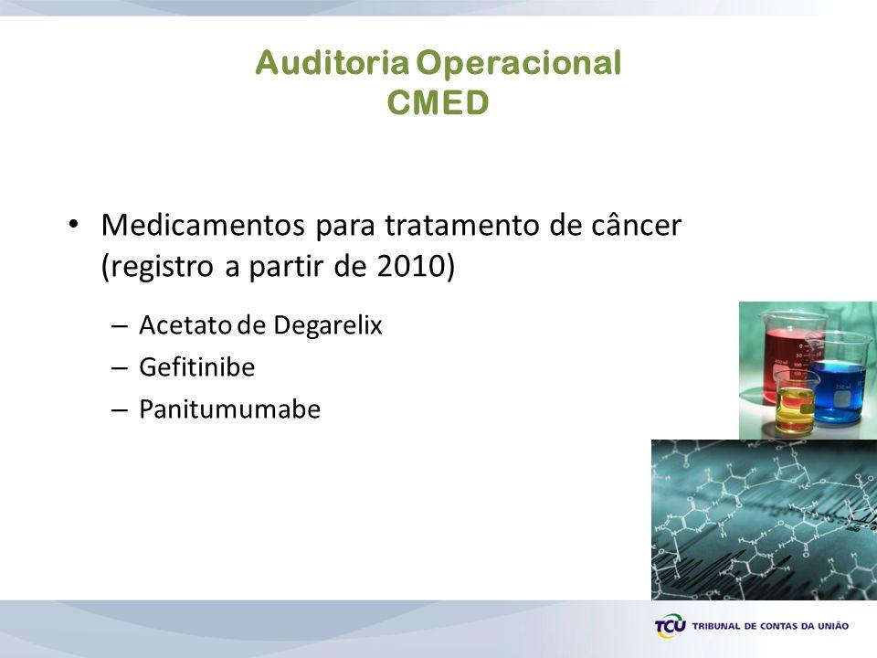 Medicamentos para tratamento de câncer (registro a partir de 2010) – Acetato de Degarelix – Gefitinibe – Panitumumabe Auditoria Operacional CMED
