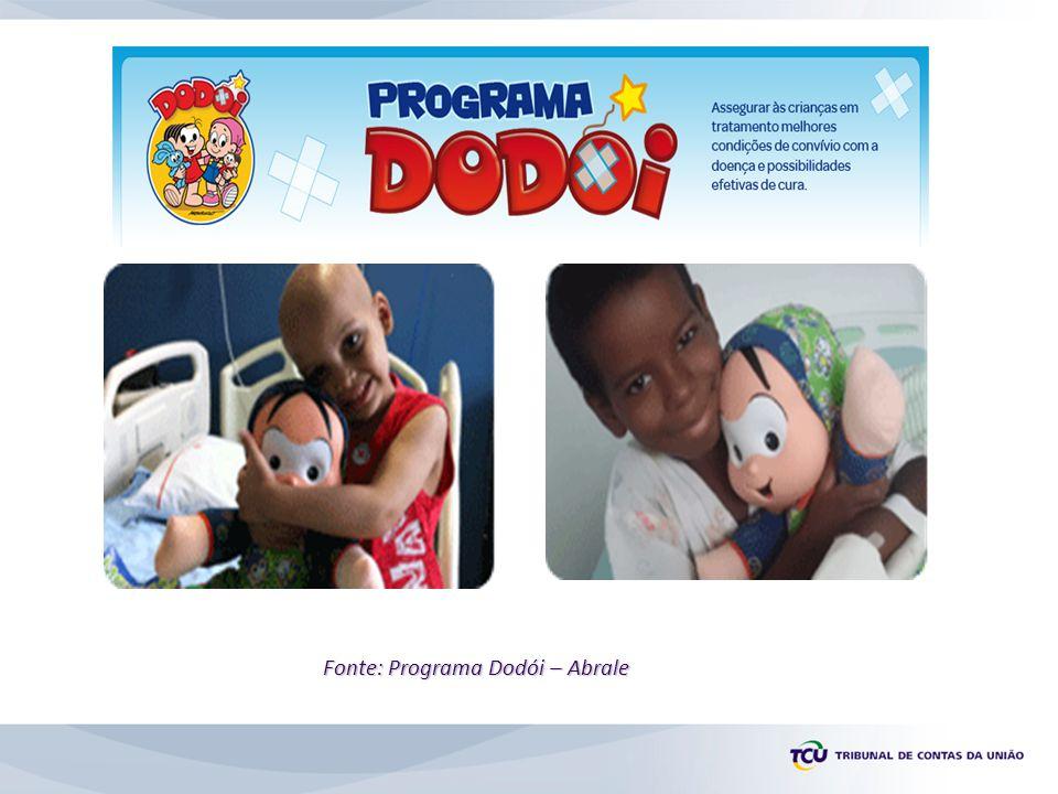Fonte: Programa Dodói – Abrale
