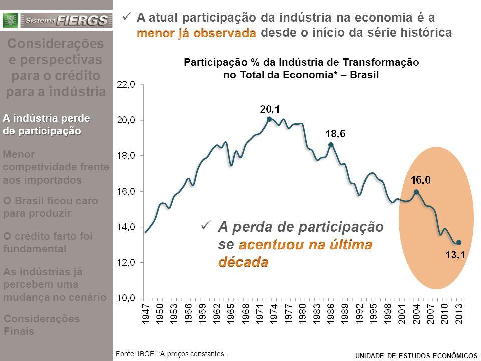 UNIDADE DE ESTUDOS ECONÔMICOS Considerações e perspectivas para o crédito para a indústria A indústria perde de participação Considerações Finais Font