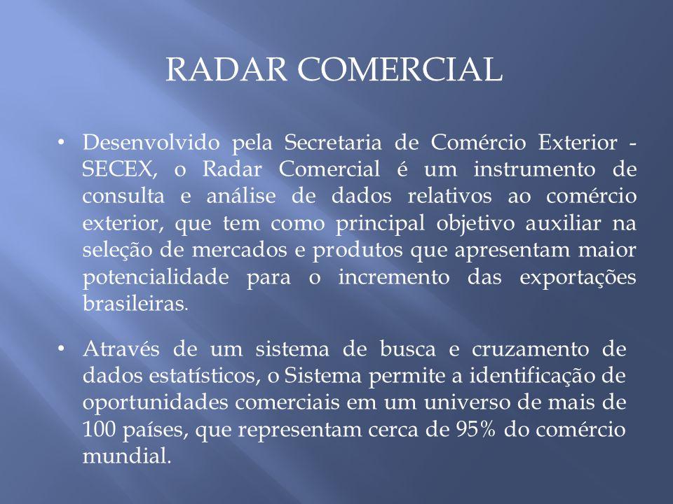 RADAR COMERCIAL O usuário do Sistema poderá acessar diversas informações sobre aquele produto, tais como: preço médio, performance da exportação brasileira, valores exportados e importados, principais países concorrentes, medidas tarifárias, medidas não tarifárias.