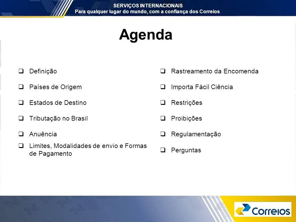 Agenda  Definição  Países de Origem  Estados de Destino  Tributação no Brasil  Anuência  Limites, Modalidades de envio e Formas de Pagamento SER