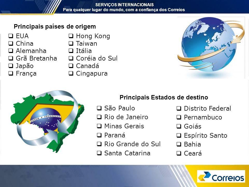 SERVIÇOS INTERNACIONAIS Para qualquer lugar do mundo, com a confiança dos Correios. Principais países de origem  São Paulo  Rio de Janeiro  Minas G