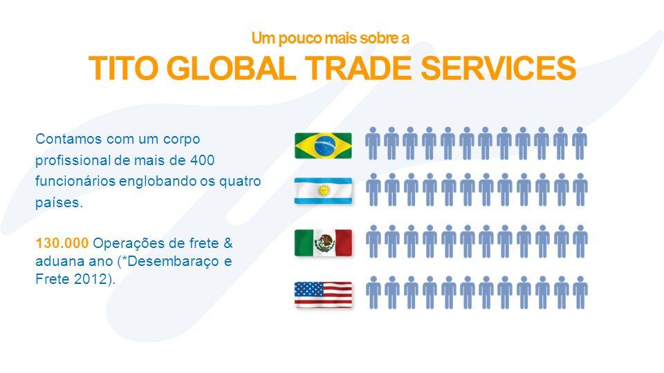 Um pouco mais sobre a TITO GLOBAL TRADE SERVICES Contamos com um corpo profissional de mais de 400 funcionários englobando os quatro países. 130.000 O