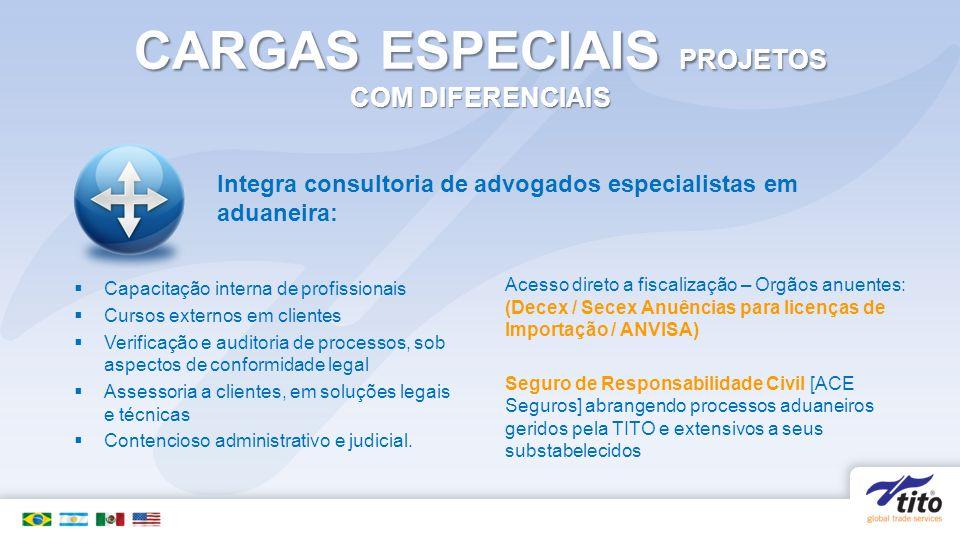 CARGAS ESPECIAIS PROJETOS COM DIFERENCIAIS  Capacitação interna de profissionais  Cursos externos em clientes  Verificação e auditoria de processos