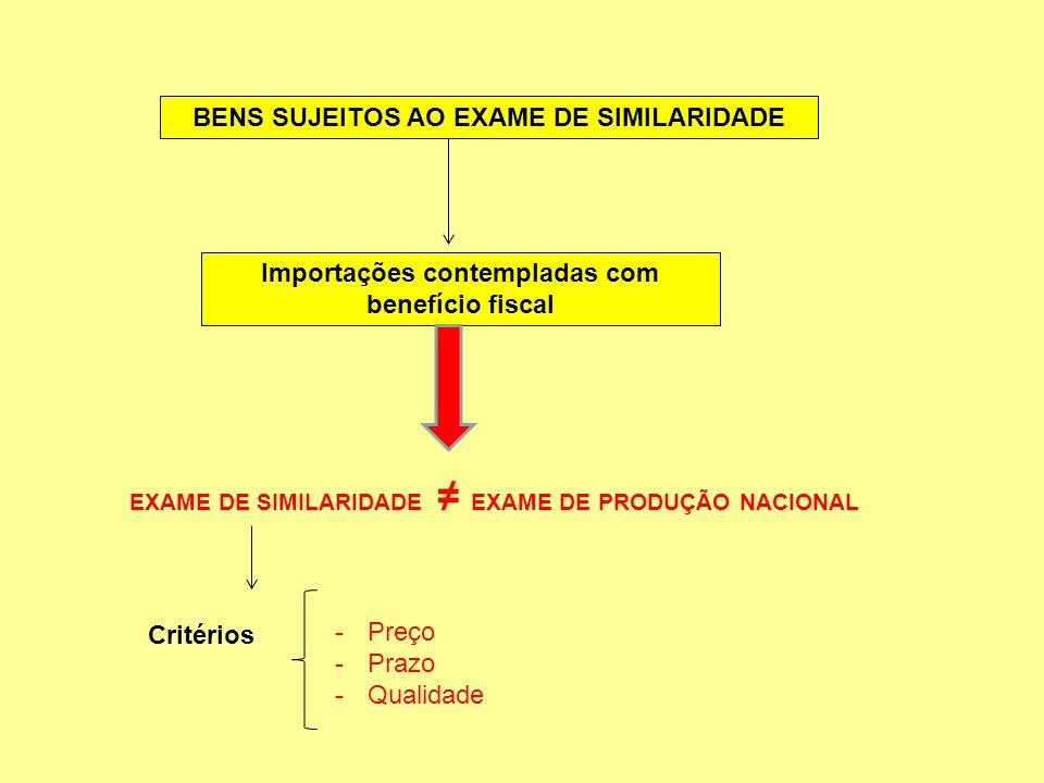 BENS SUJEITOS AO EXAME DE SIMILARIDADE Importações contempladas com benefício fiscal EXAME DE SIMILARIDADE ≠ EXAME DE PRODUÇÃO NACIONAL Critérios -Pre
