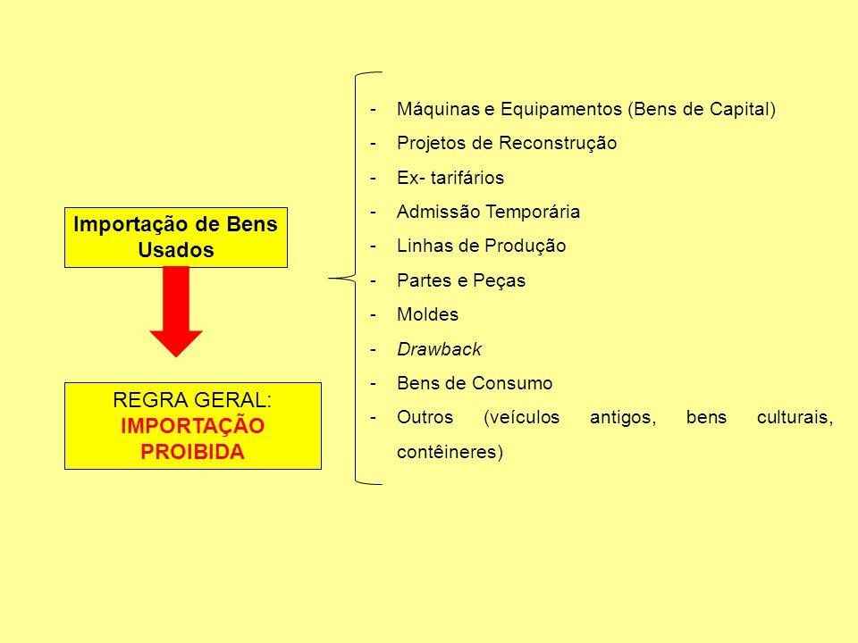 Importação de Bens Usados REGRA GERAL: IMPORTAÇÃO PROIBIDA -Máquinas e Equipamentos (Bens de Capital) -Projetos de Reconstrução -Ex- tarifários -Admis
