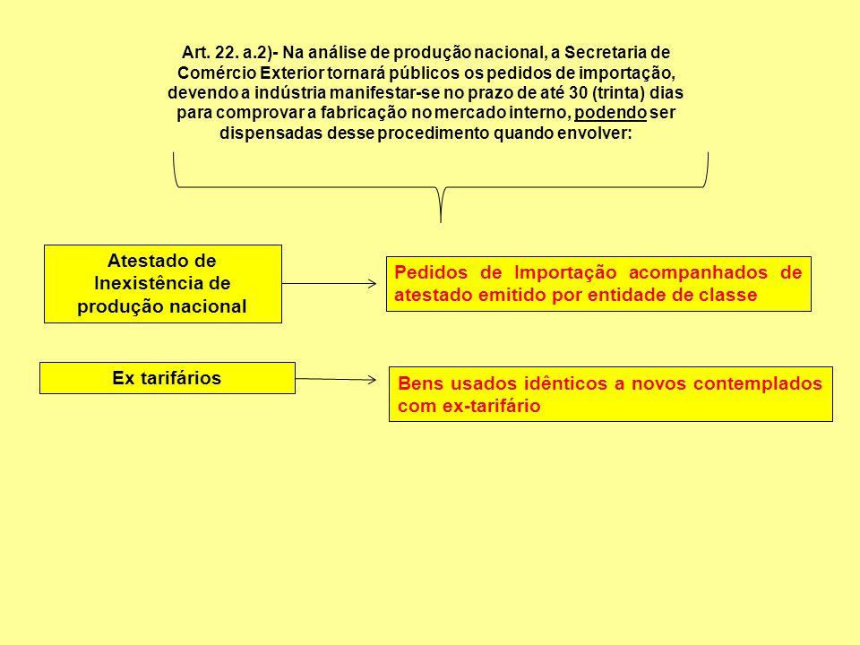 Atestado de Inexistência de produção nacional Art. 22. a.2)- Na análise de produção nacional, a Secretaria de Comércio Exterior tornará públicos os pe