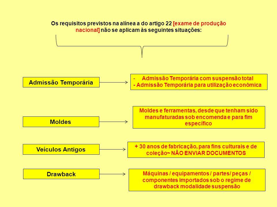 Os requisitos previstos na alínea a do artigo 22 [exame de produção nacional] não se aplicam às seguintes situações: Admissão Temporária -Admissão Tem