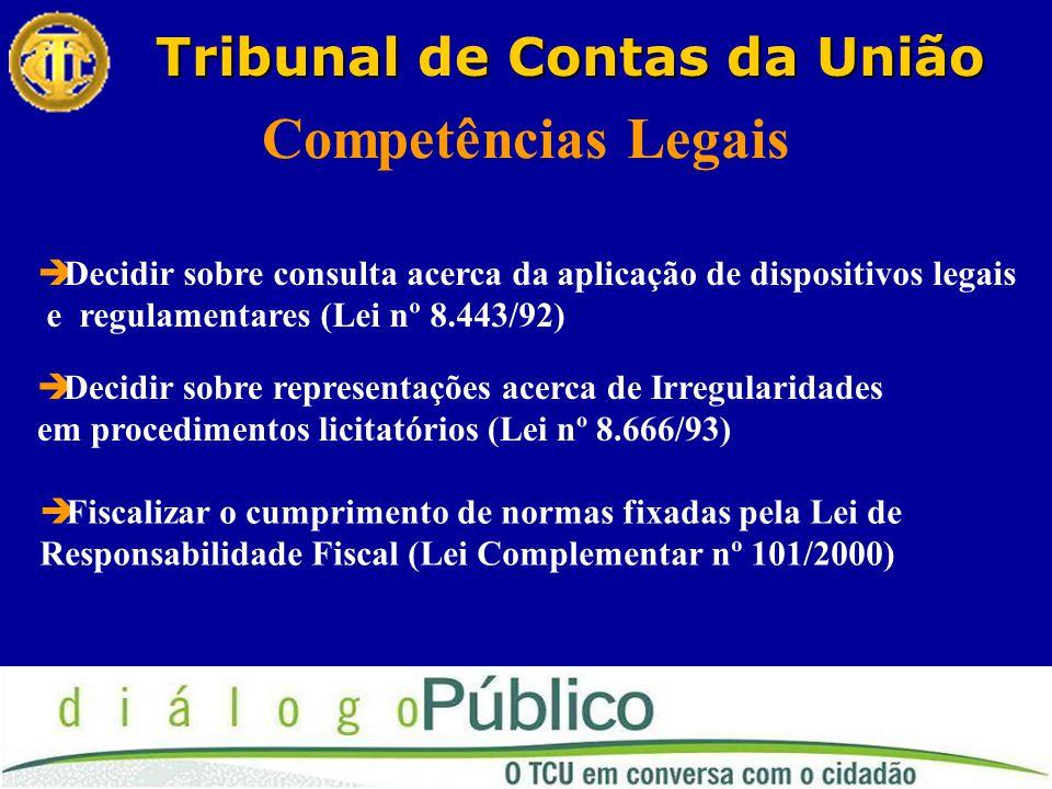 Competências Legais Tribunale Contas da União Tribunal de Contas da União  Decidir sobre consulta acerca da aplicação de dispositivos legais e regulamentares (Lei nº 8.443/92)  Decidir sobre representações acerca de Irregularidades em procedimentos licitatórios (Lei nº 8.666/93)  Fiscalizar o cumprimento de normas fixadas pela Lei de Responsabilidade Fiscal (Lei Complementar nº 101/2000)