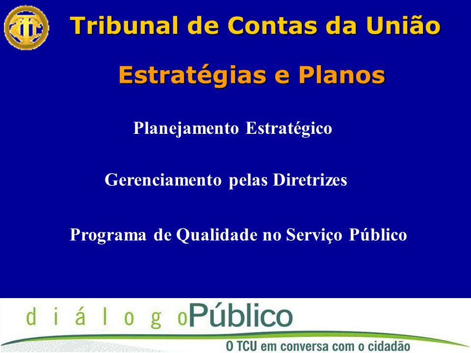 Tribunale Contas da União Tribunal de Contas da União Estratégias e Planos Planejamento Estratégico Gerenciamento pelas Diretrizes Programa de Qualidade no Serviço Público
