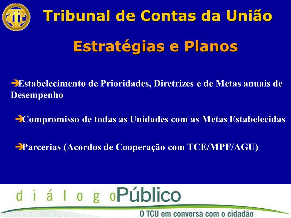 Estratégias e Planos Tribunale Contas da União Tribunal de Contas da União  Estabelecimento de Prioridades, Diretrizes e de Metas anuais de Desempenho  Compromisso de todas as Unidades com as Metas Estabelecidas  Parcerias (Acordos de Cooperação com TCE/MPF/AGU)
