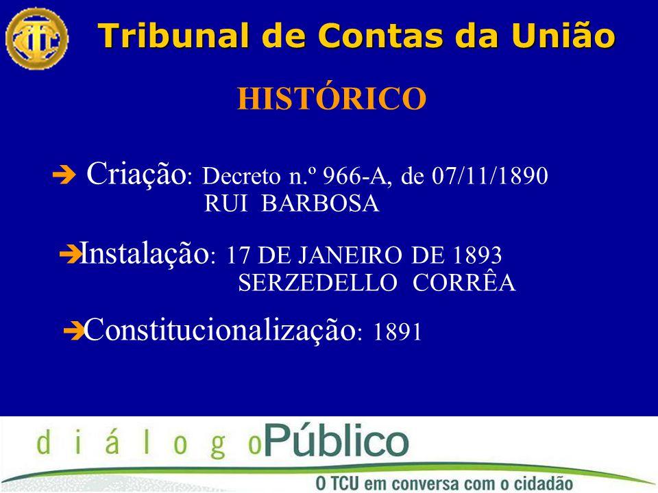  Criação : Decreto n.º 966-A, de 07/11/1890 RUI BARBOSA Tribunale Contas da União Tribunal de Contas da União HISTÓRICO  Instalação : 17 DE JANEIRO DE 1893 SERZEDELLO CORRÊA  Constitucionalização : 1891
