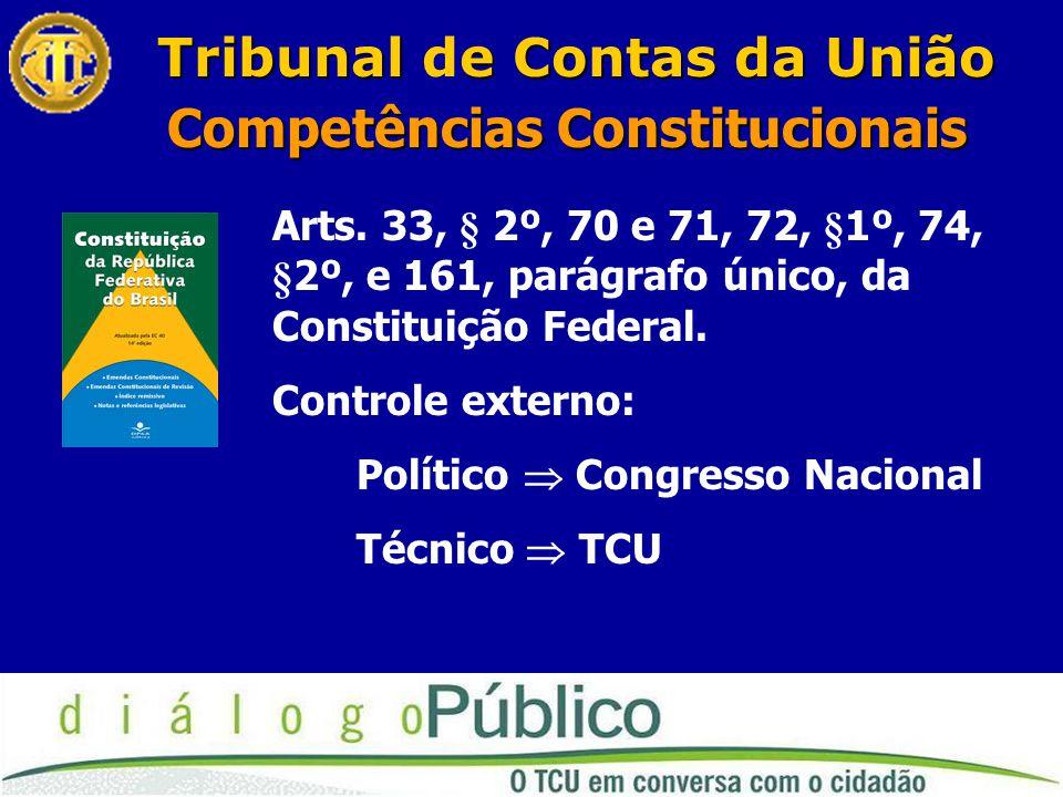 Tribunale Contas da União Tribunal de Contas da União Arts.