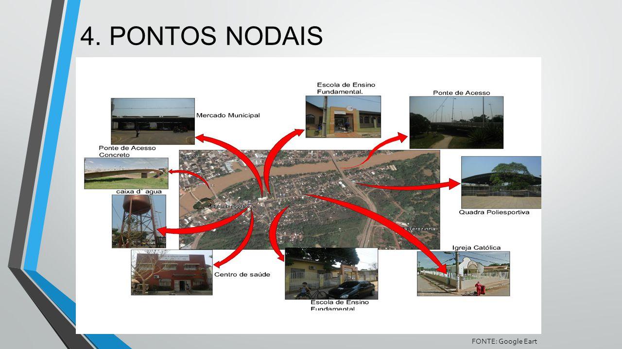 4. PONTOS NODAIS FONTE: Google Eart