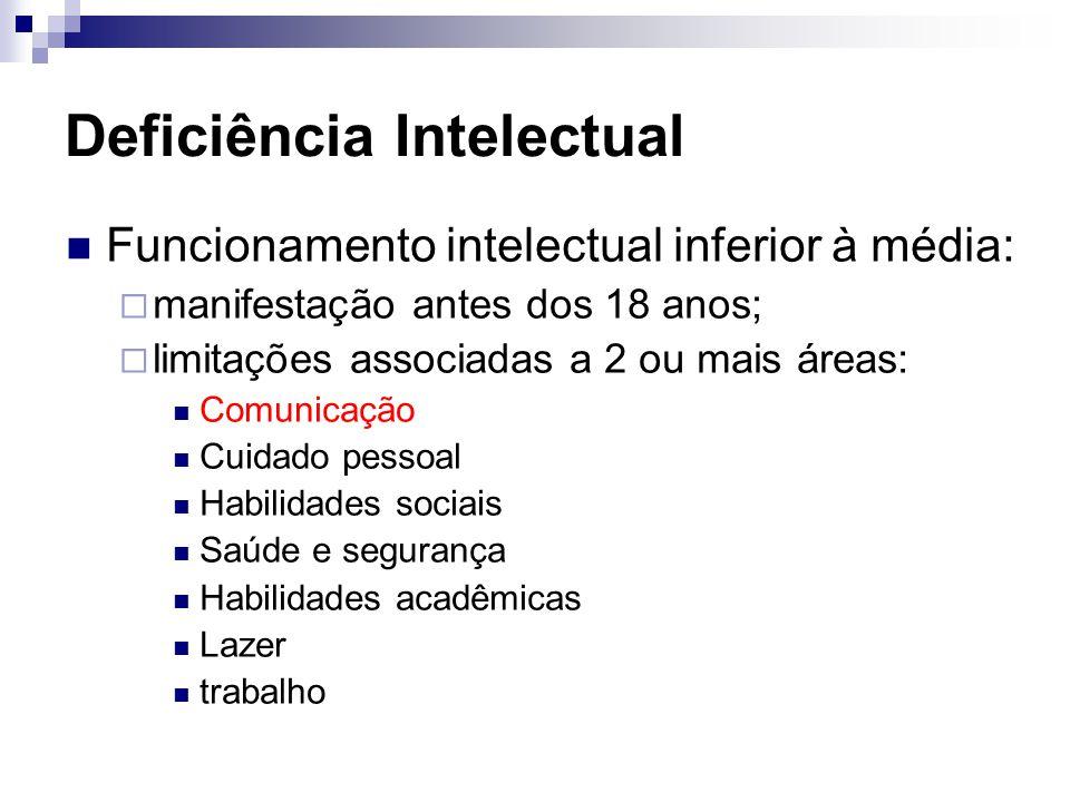 Deficiência Intelectual Funcionamento intelectual inferior à média:  manifestação antes dos 18 anos;  limitações associadas a 2 ou mais áreas: Comun
