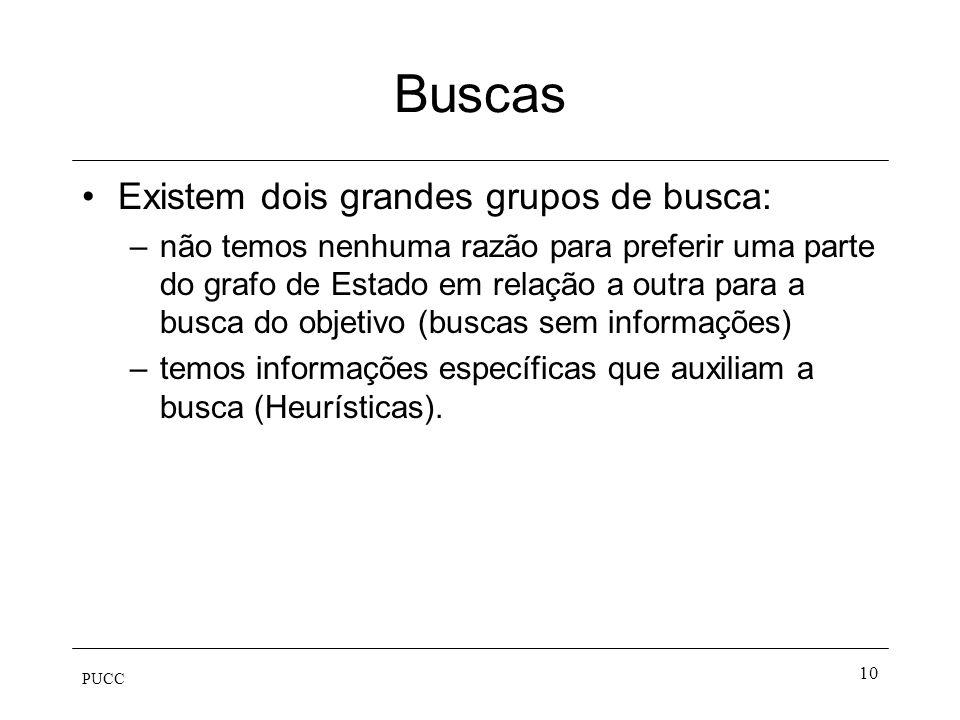 PUCC 10 Buscas Existem dois grandes grupos de busca: –não temos nenhuma razão para preferir uma parte do grafo de Estado em relação a outra para a bus