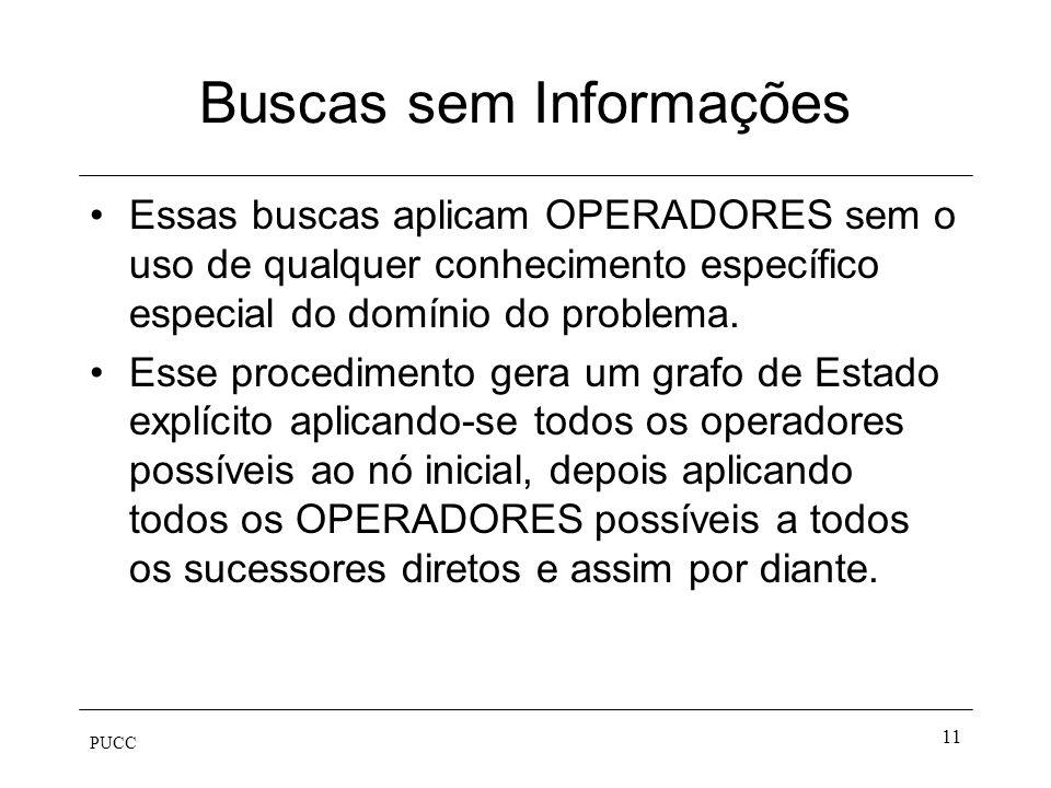 PUCC 11 Buscas sem Informações Essas buscas aplicam OPERADORES sem o uso de qualquer conhecimento específico especial do domínio do problema. Esse pro