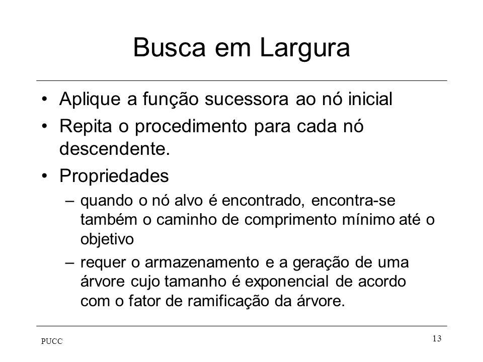 PUCC 13 Busca em Largura Aplique a função sucessora ao nó inicial Repita o procedimento para cada nó descendente. Propriedades –quando o nó alvo é enc