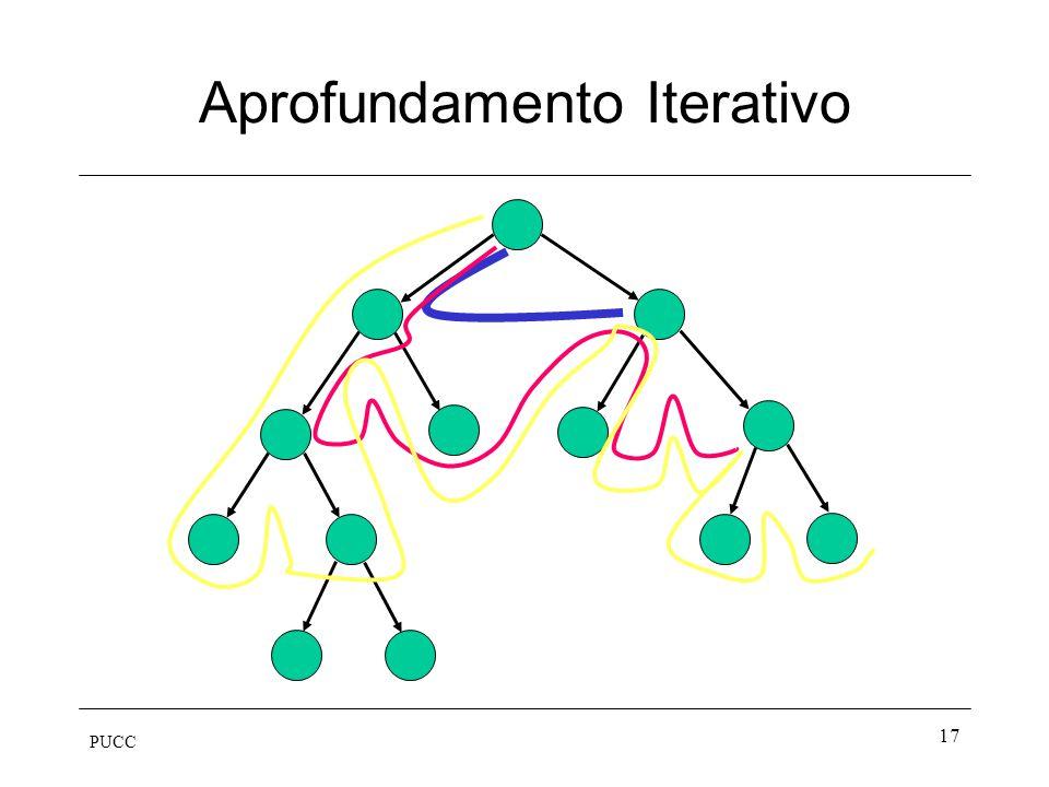 PUCC 17 Aprofundamento Iterativo