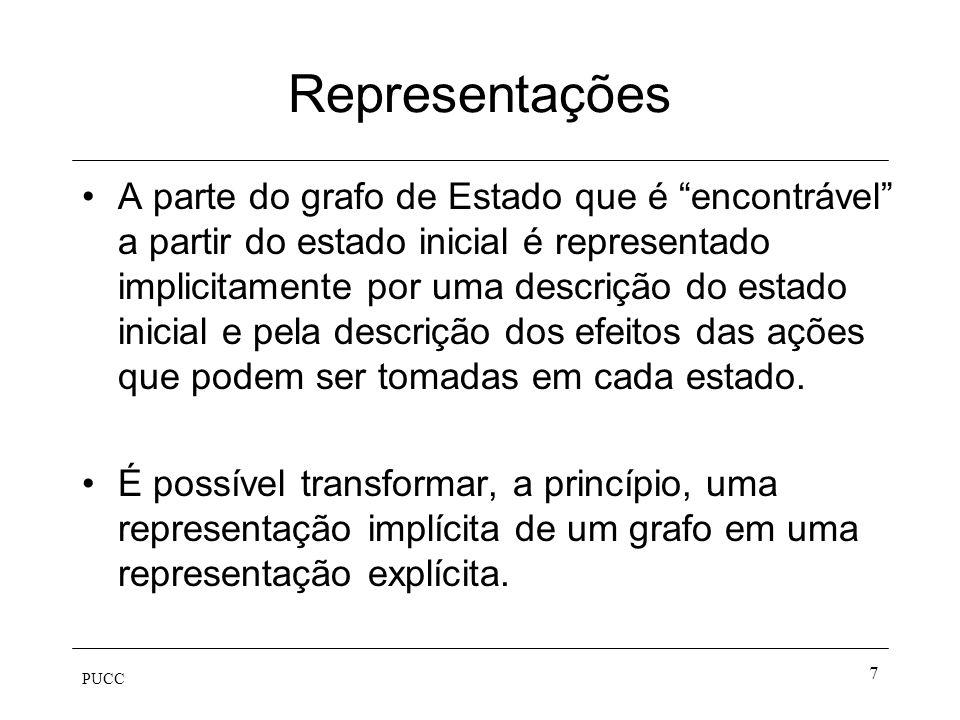 """PUCC 7 Representações A parte do grafo de Estado que é """"encontrável"""" a partir do estado inicial é representado implicitamente por uma descrição do est"""