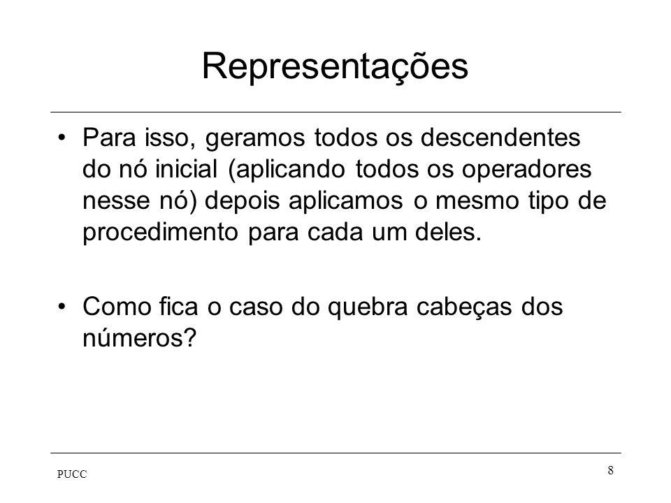 PUCC 8 Representações Para isso, geramos todos os descendentes do nó inicial (aplicando todos os operadores nesse nó) depois aplicamos o mesmo tipo de