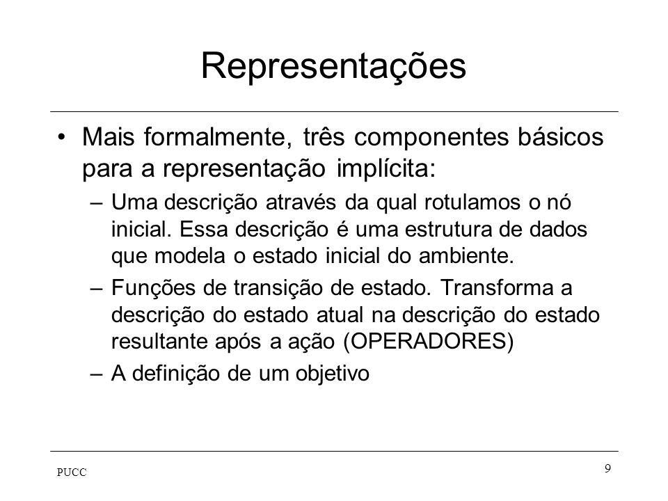 PUCC 9 Representações Mais formalmente, três componentes básicos para a representação implícita: –Uma descrição através da qual rotulamos o nó inicial