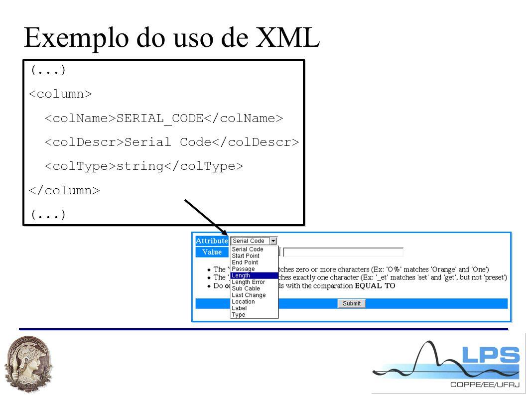 Exemplo do uso de XML (...) SERIAL_CODE Serial Code string (...) SERIAL_CODE Serial Code string (...)