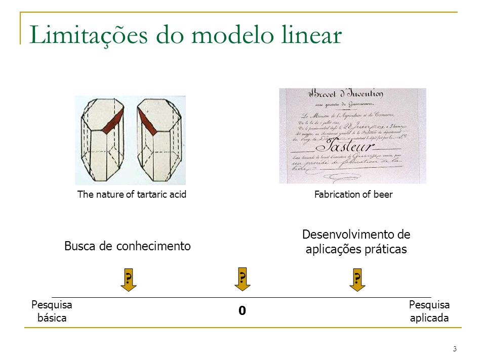 3 Limitações do modelo linear .0 The nature of tartaric acidFabrication of beer ?.