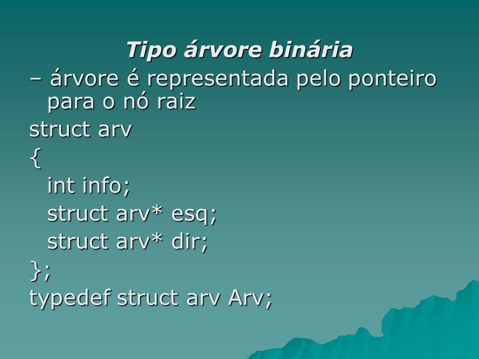 Tipo árvore binária – árvore é representada pelo ponteiro para o nó raiz struct arv { int info; struct arv* esq; struct arv* dir; }; typedef struct ar