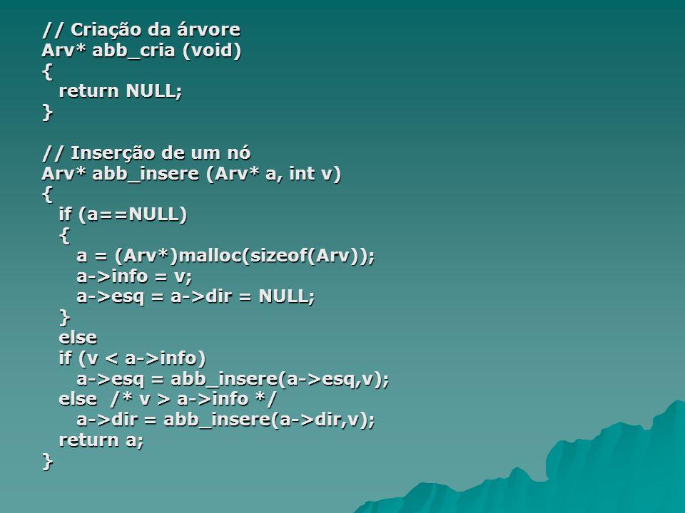 // Criação da árvore Arv* abb_cria (void) { return NULL; return NULL;} // Inserção de um nó Arv* abb_insere (Arv* a, int v) { if (a==NULL) if (a==NULL
