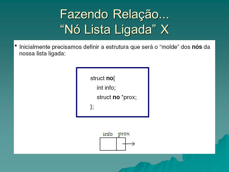 Operação de impressão: – imprime os valores da árvore em ordem crescente, percorrendo os nós em ordem simétrica void abb_imprime (Arv* a) { if (a != NULL) if (a != NULL) { abb_imprime(a->esq); abb_imprime(a->esq); printf( %d\n ,a->info); printf( %d\n ,a->info); abb_imprime(a->dir); abb_imprime(a->dir); }}