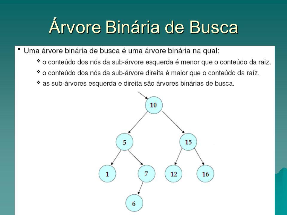 Árvores binárias de busca – o valor associado à raiz é sempre maior que o valor associado a qualquer nó da sub-árvore à esquerda (sae) – o valor associado à raiz é sempre menor ou igual (para permitir repetições) que o valor associado a qualquer nó da sub-árvore à direita (sad) – quando a árvore é percorrida em ordem simétrica (sae - raiz - sad), os valores são encontrados em ordem não decrescente
