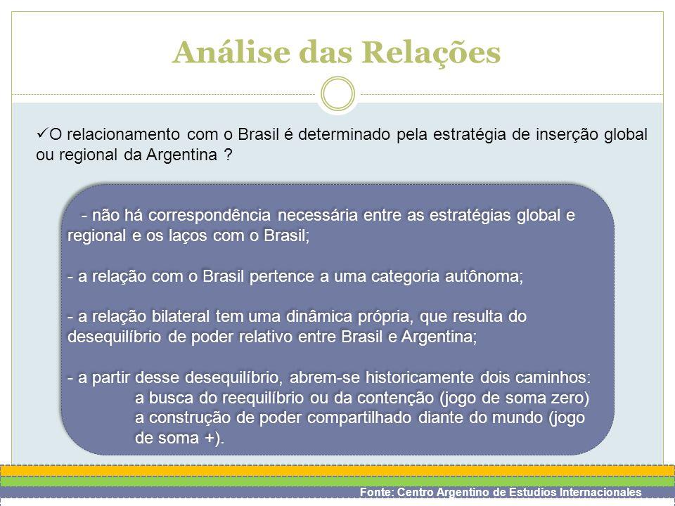 - não há correspondência necessária entre as estratégias global e regional e os laços com o Brasil; - a relação com o Brasil pertence a uma categoria autônoma; - a relação bilateral tem uma dinâmica própria, que resulta do desequilíbrio de poder relativo entre Brasil e Argentina; - a partir desse desequilíbrio, abrem-se historicamente dois caminhos: a busca do reequilíbrio ou da contenção (jogo de soma zero) a construção de poder compartilhado diante do mundo (jogo de soma +).