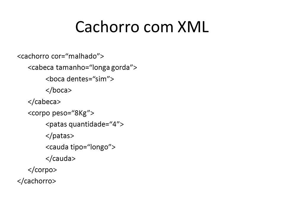 Cachorro com XML