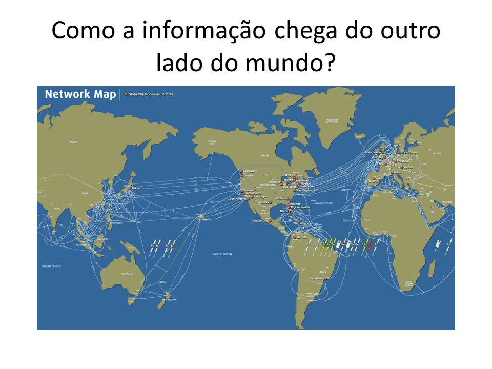 Como a informação chega do outro lado do mundo?