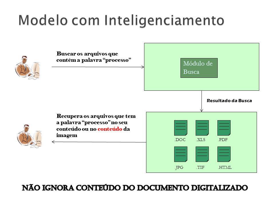 """Módulo de Busca Buscar os arquivos que contêm a palavra """"processo"""".DOC.XLS.JPG.TIF.PDF.HTML Resultado da Busca Recupera os arquivos que tem a palavra"""