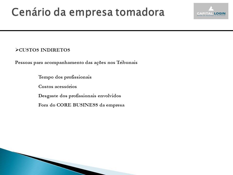 """ RISCO Processos Trabalhistas - Todo processo trabalhista pode afetar a empresa tomadora da mão de obra. Vejamos entendimento do TST """"Mesmo não haven"""