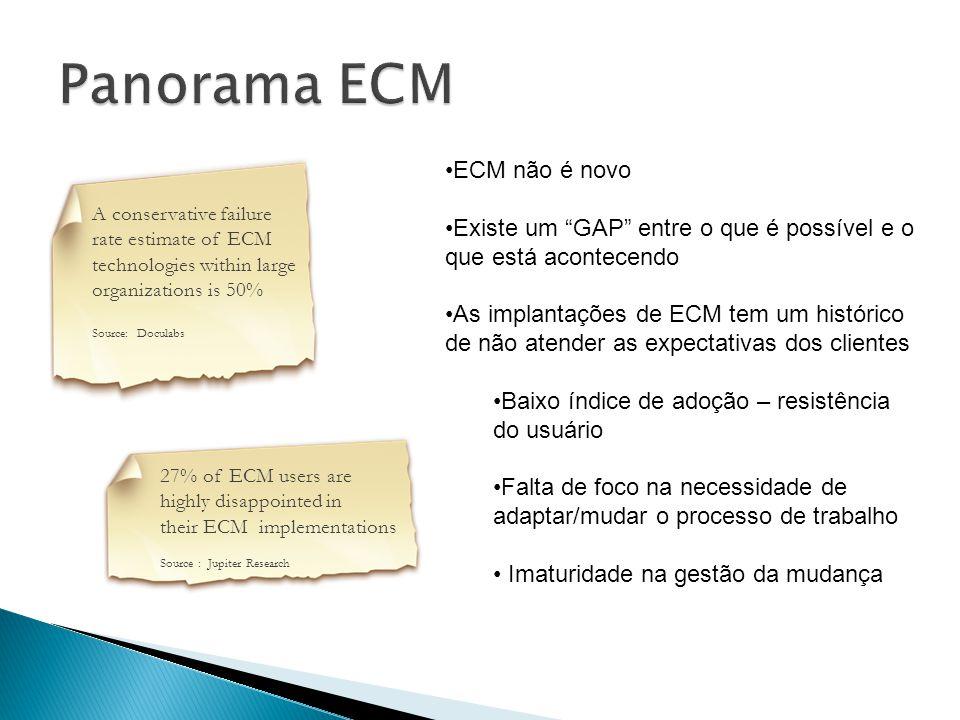 Enterprise Content Management – ECM consiste em tecnologias e ferramentas usadas para capturar, gerenciar, guardar, preservar e entregar conteúdo Atra