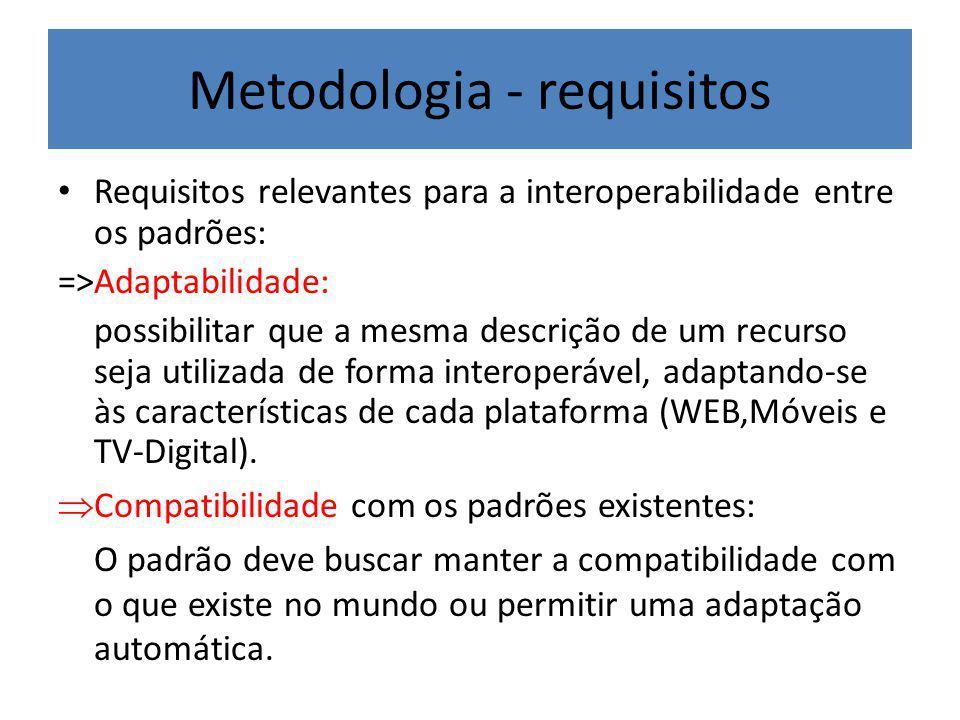 Metodologia - requisitos Requisitos relevantes para a interoperabilidade entre os padrões: =>Adaptabilidade: possibilitar que a mesma descrição de um recurso seja utilizada de forma interoperável, adaptando-se às características de cada plataforma (WEB,Móveis e TV-Digital).
