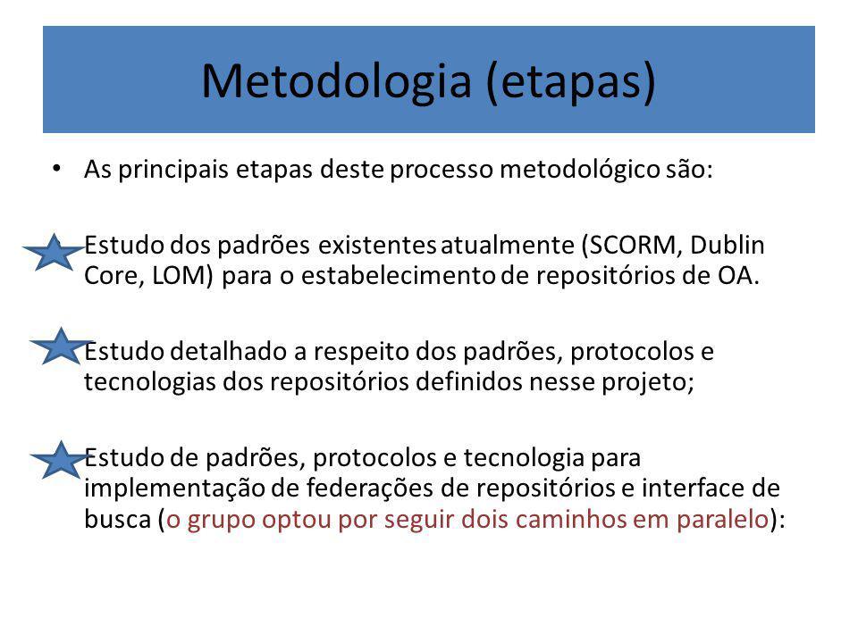 Metodologia (etapas) As principais etapas deste processo metodológico são: Estudo dos padrões existentes atualmente (SCORM, Dublin Core, LOM) para o estabelecimento de repositórios de OA.