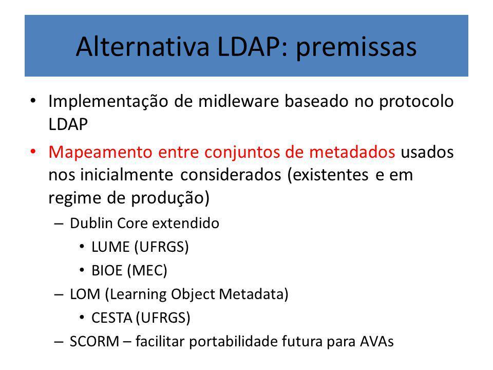 Alternativa LDAP: premissas Implementação de midleware baseado no protocolo LDAP Mapeamento entre conjuntos de metadados usados nos inicialmente considerados (existentes e em regime de produção) – Dublin Core extendido LUME (UFRGS) BIOE (MEC) – LOM (Learning Object Metadata) CESTA (UFRGS) – SCORM – facilitar portabilidade futura para AVAs