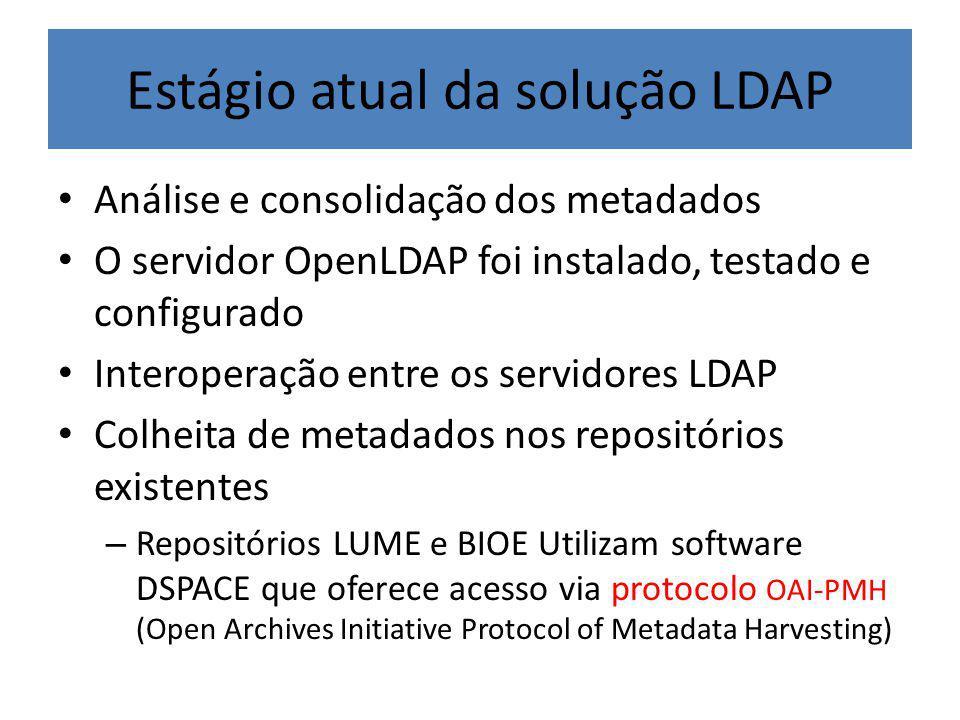 Estágio atual da solução LDAP Análise e consolidação dos metadados O servidor OpenLDAP foi instalado, testado e configurado Interoperação entre os servidores LDAP Colheita de metadados nos repositórios existentes – Repositórios LUME e BIOE Utilizam software DSPACE que oferece acesso via protocolo OAI-PMH (Open Archives Initiative Protocol of Metadata Harvesting)