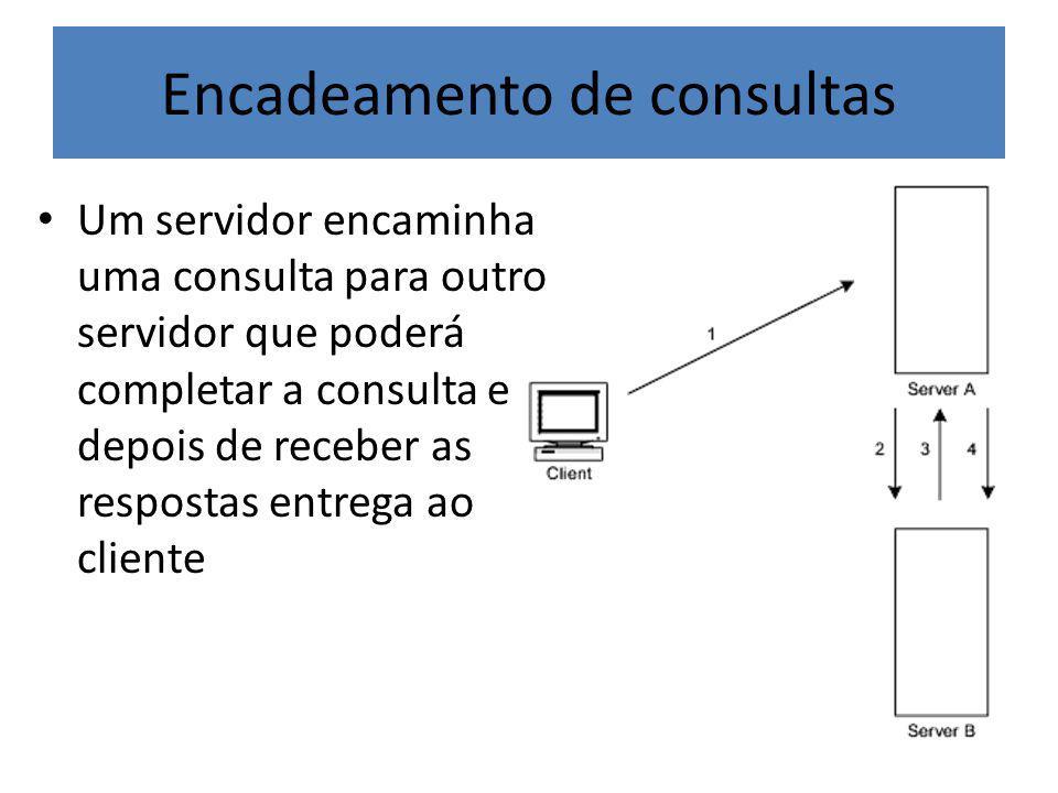 Encadeamento de consultas Um servidor encaminha uma consulta para outro servidor que poderá completar a consulta e depois de receber as respostas entrega ao cliente