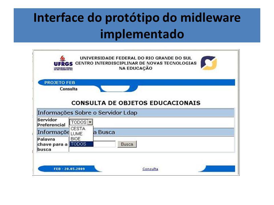 Interface do protótipo do midleware implementado
