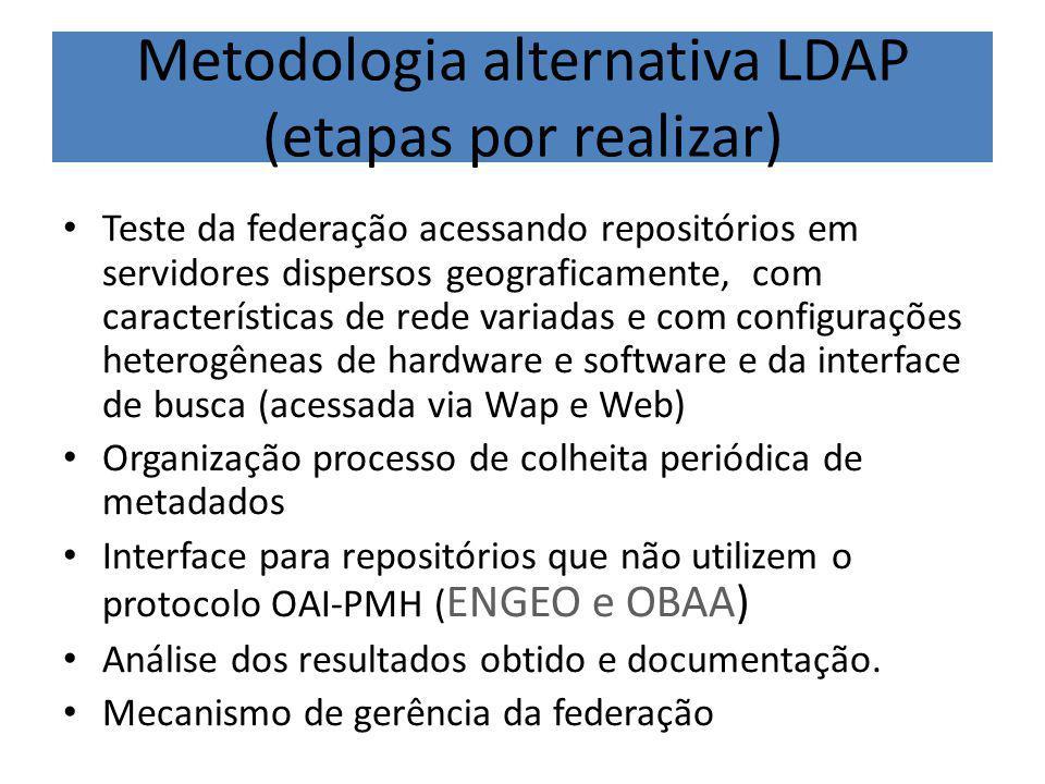Metodologia alternativa LDAP (etapas por realizar) Teste da federação acessando repositórios em servidores dispersos geograficamente, com características de rede variadas e com configurações heterogêneas de hardware e software e da interface de busca (acessada via Wap e Web) Organização processo de colheita periódica de metadados Interface para repositórios que não utilizem o protocolo OAI-PMH ( ENGEO e OBAA) Análise dos resultados obtido e documentação.