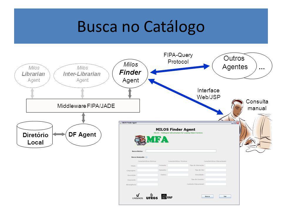 Busca no Catálogo Milos Finder Agent Middleware FIPA/JADE DF Agent Diretório Local Outros Agentes...
