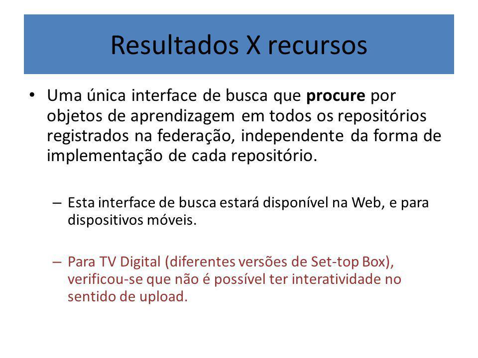 Resultados X recursos Uma única interface de busca que procure por objetos de aprendizagem em todos os repositórios registrados na federação, independente da forma de implementação de cada repositório.