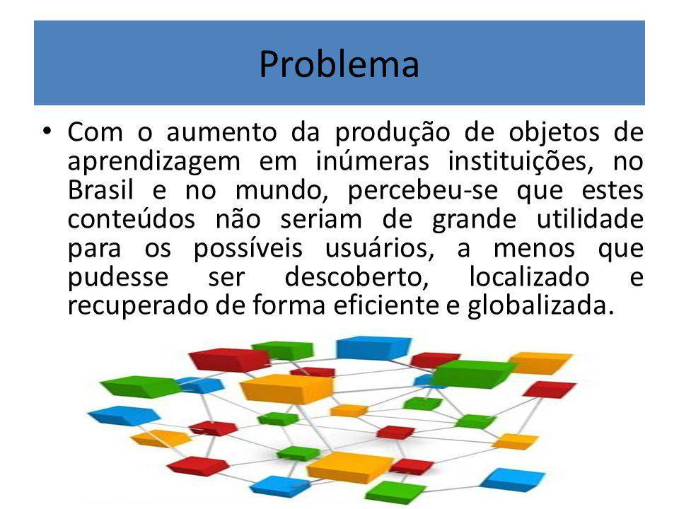 Problema Com o aumento da produção de objetos de aprendizagem em inúmeras instituições, no Brasil e no mundo, percebeu-se que estes conteúdos não seriam de grande utilidade para os possíveis usuários, a menos que pudesse ser descoberto, localizado e recuperado de forma eficiente e globalizada.